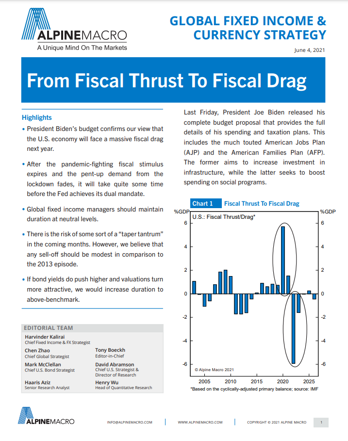 From Fiscal Thrust To Fiscal Drag