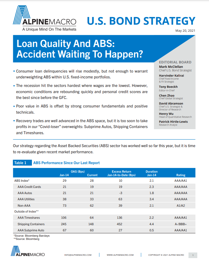 Loan Quality And ABS: Accident Waiting To Happen?
